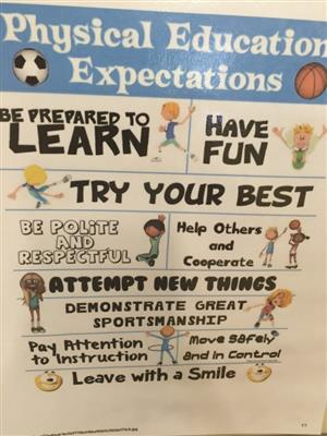 PE Expectations