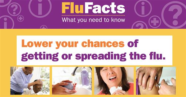 Graphic shows images of people washing hands, sneezing, getting a flu shot, and checking temp.