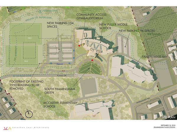 Site Plan of the future Fuller Middle School