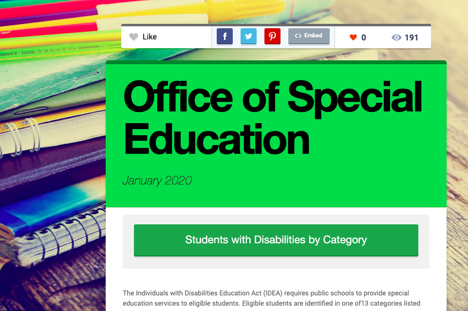 Special Education Newsletter Thumbnail